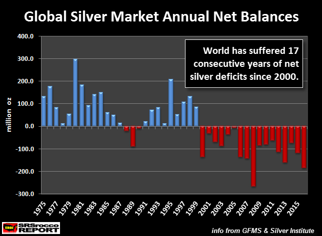 global flow of silver essay Check out our top free essays on social and economic effects of the global flow of silver from the mid sixteenth century to the early eighteenth century to help you.