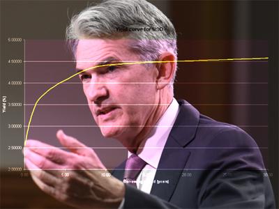 Stagflation ap economics study